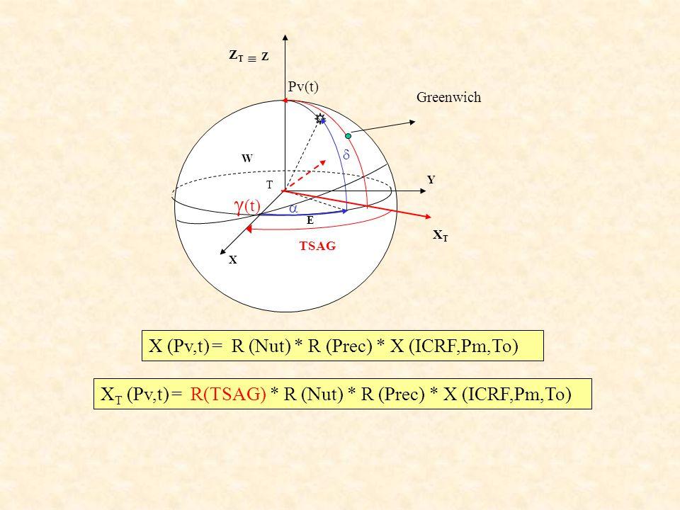 (t) X (Pv,t) = R (Nut) * R (Prec) * X (ICRF,Pm,To)