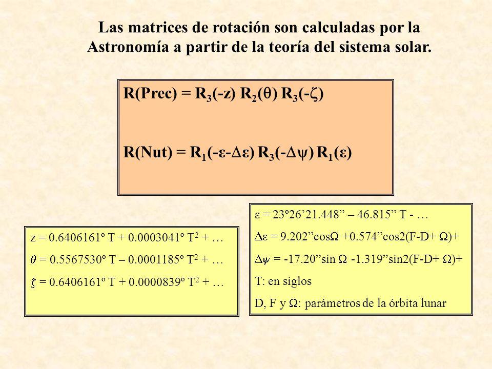 R(Prec) = R3(-z) R2() R3(-)