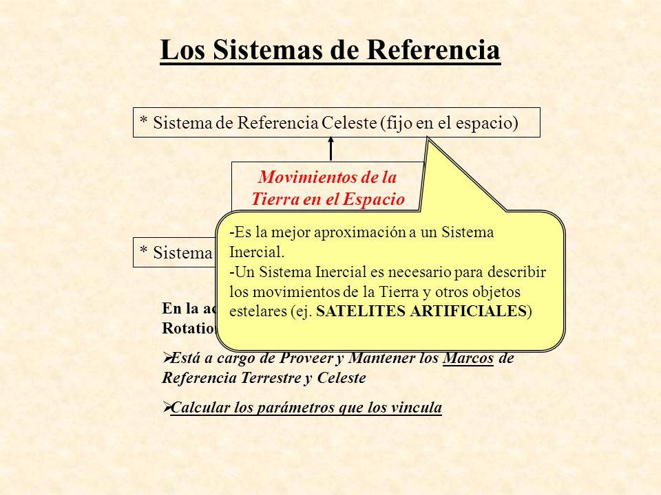 Los Sistemas de Referencia Movimientos de la Tierra en el Espacio