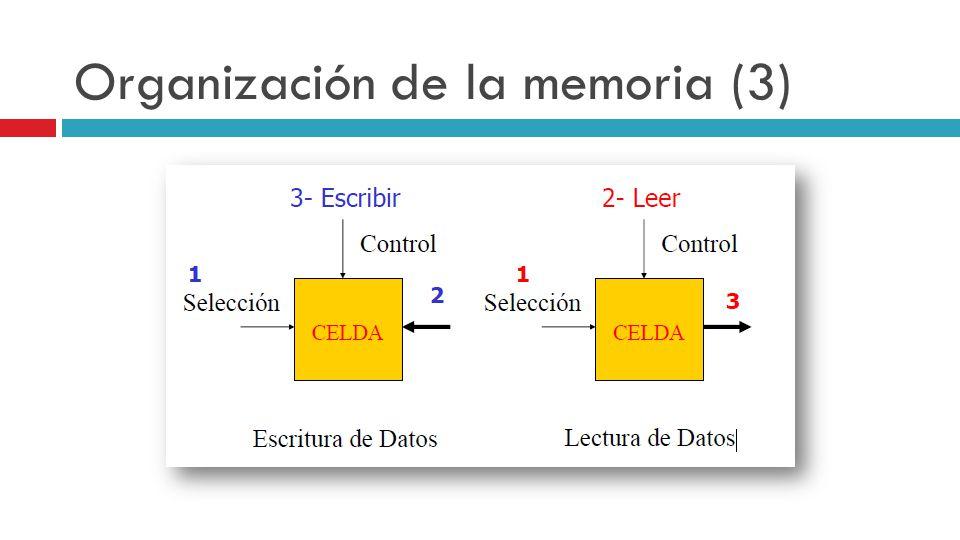 Organización de la memoria (3)