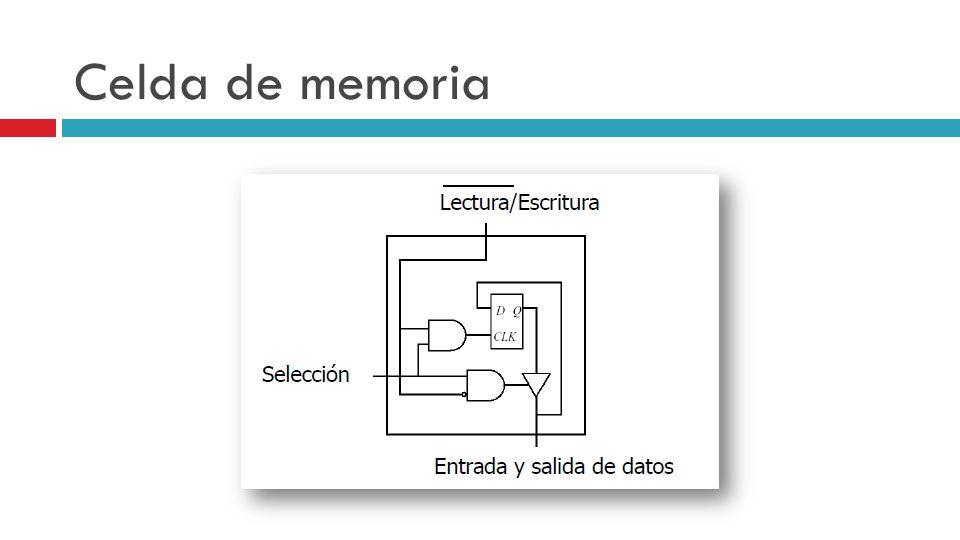 Celda de memoria