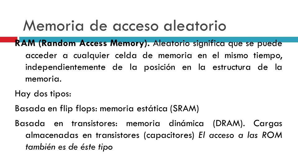 Memoria de acceso aleatorio