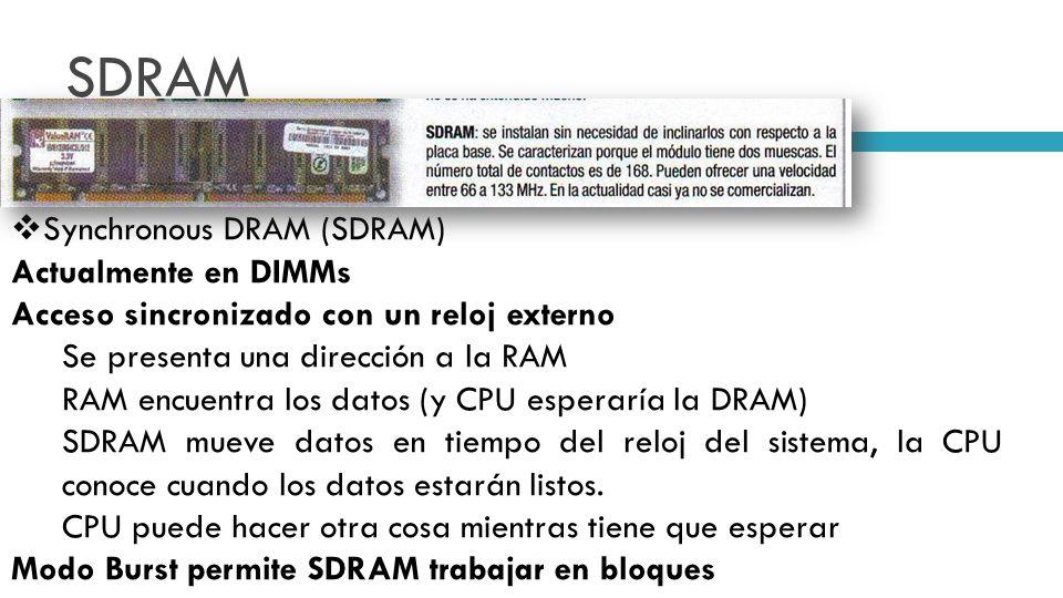 SDRAM Synchronous DRAM (SDRAM) Actualmente en DIMMs