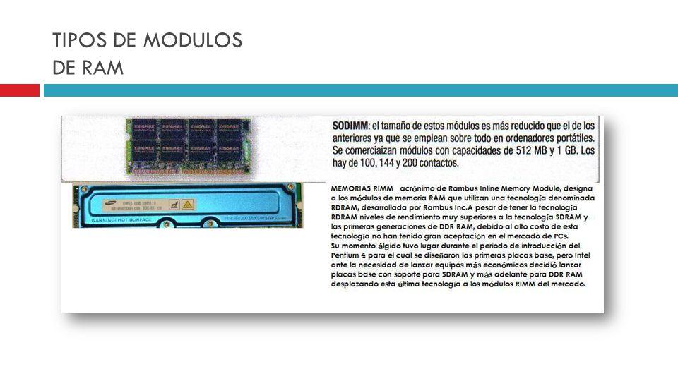 TIPOS DE MODULOS DE RAM