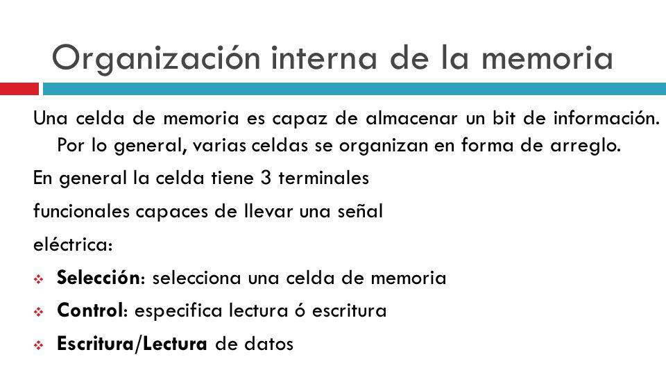 Organización interna de la memoria