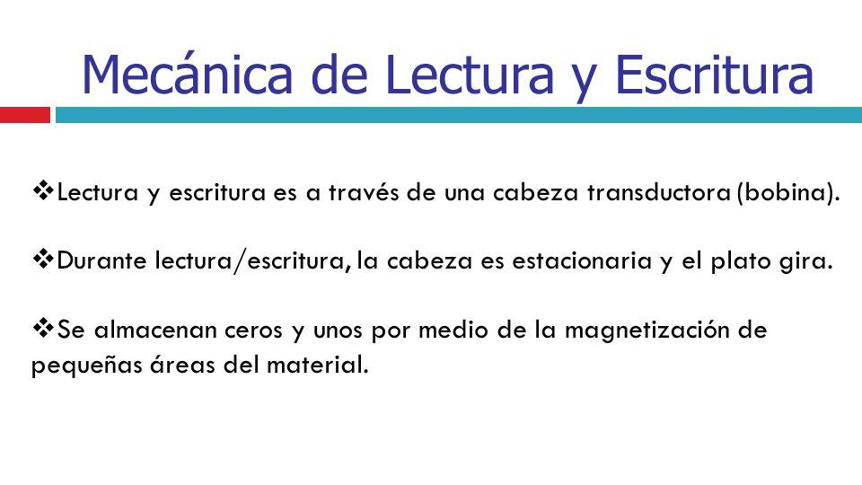 Lectura y escritura es a través de una cabeza transductora (bobina).