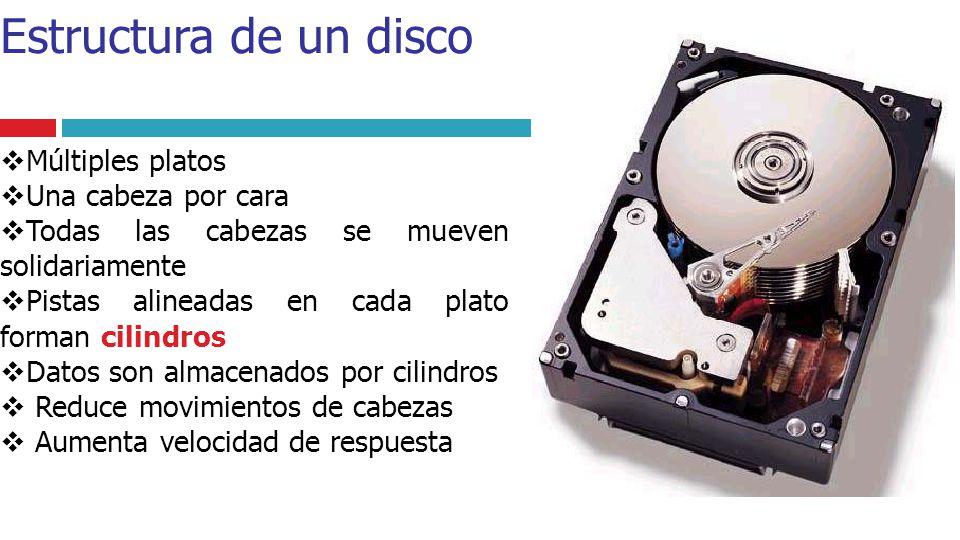 Estructura de un disco Múltiples platos Una cabeza por cara