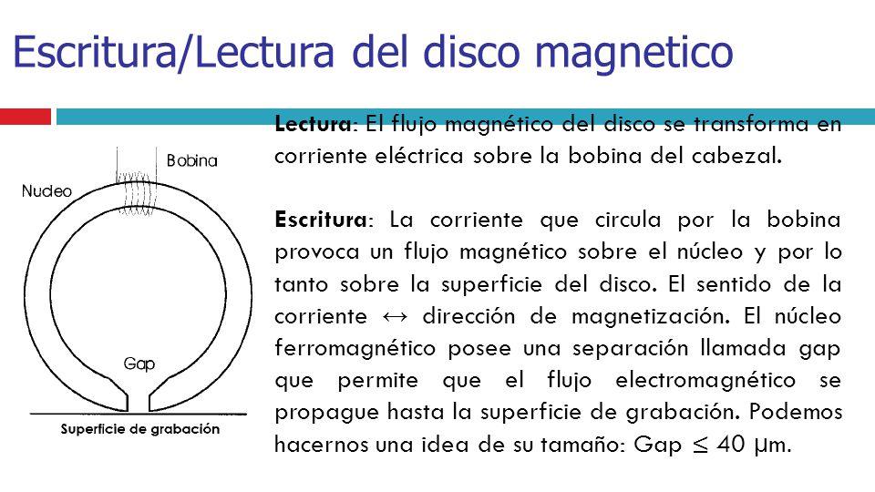 Escritura/Lectura del disco magnetico