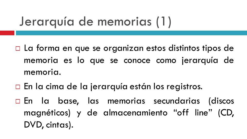 Jerarquía de memorias (1)
