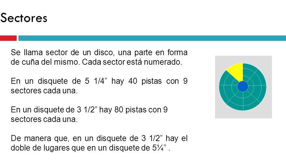 Sectores Se llama sector de un disco, una parte en forma de cuña del mismo. Cada sector está numerado.