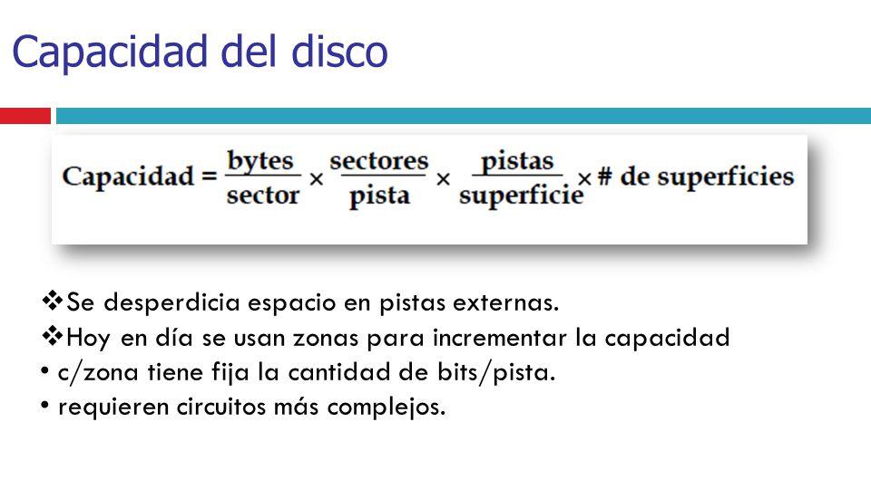 Capacidad del disco Se desperdicia espacio en pistas externas.