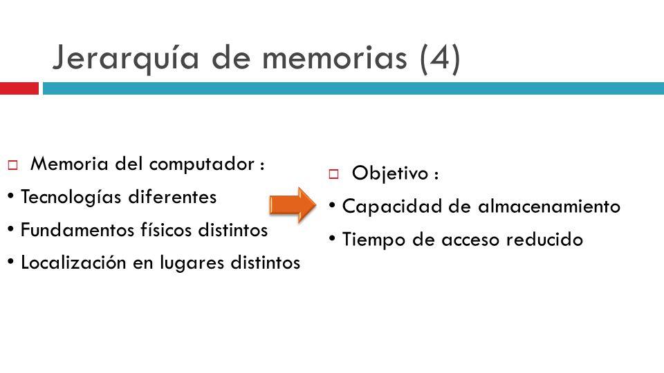 Jerarquía de memorias (4)