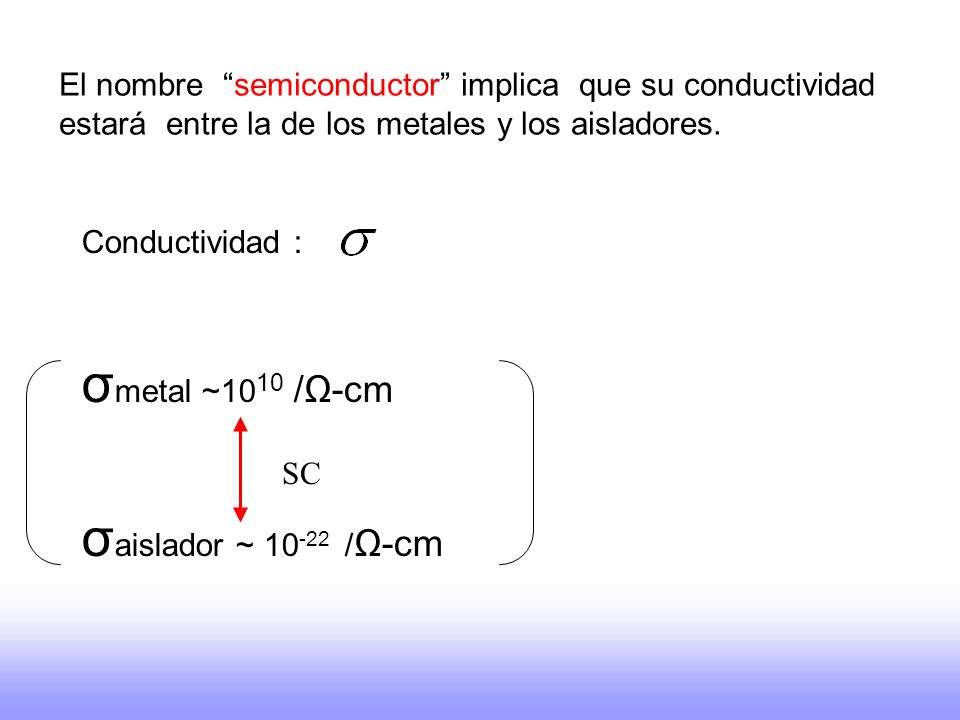 σmetal ~1010 /Ω-cm σaislador ~ 10-22 /Ω-cm