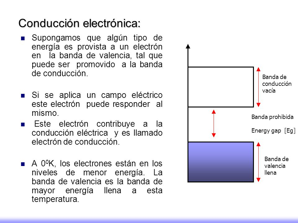 Conducción electrónica: