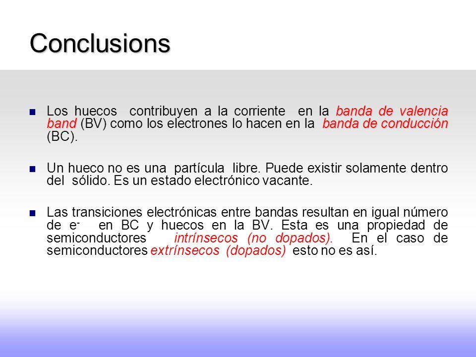 Conclusions Los huecos contribuyen a la corriente en la banda de valencia band (BV) como los electrones lo hacen en la banda de conducción (BC).