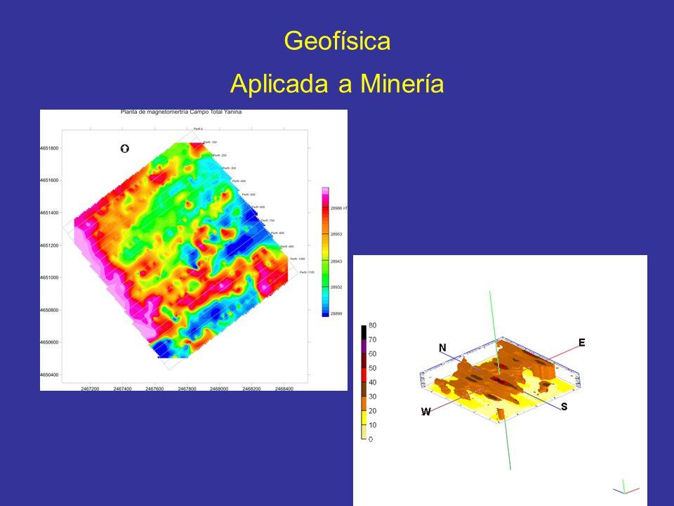 Geofísica Aplicada a Minería