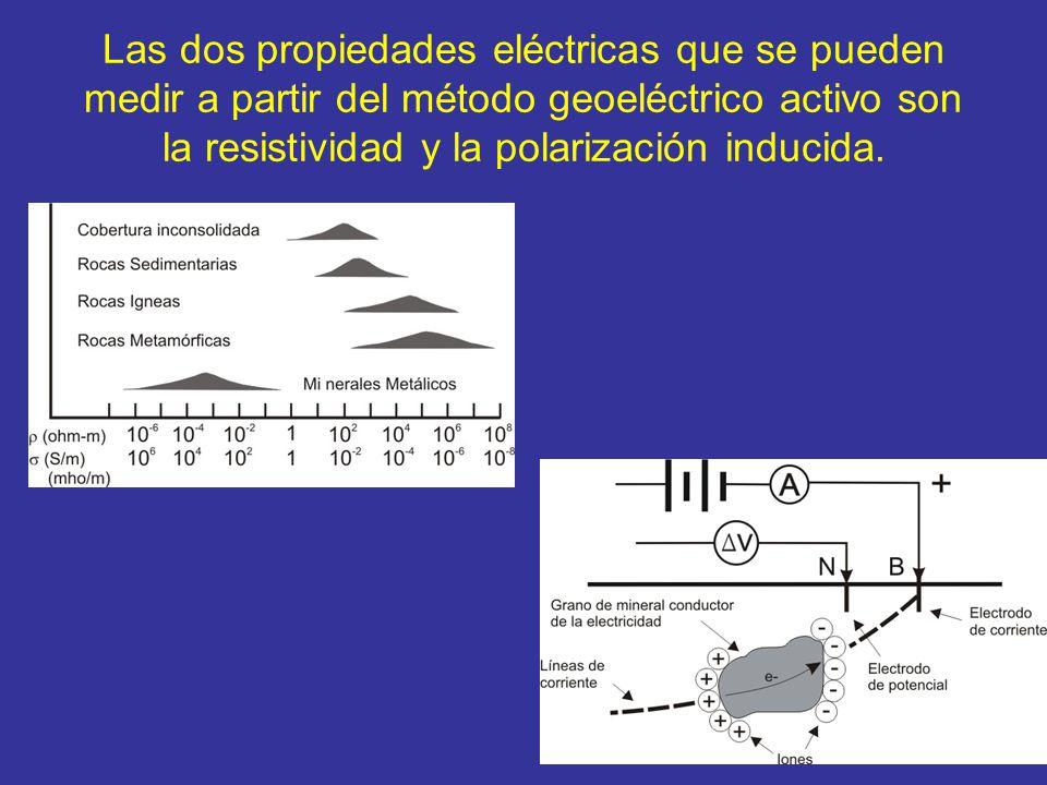 Las dos propiedades eléctricas que se pueden medir a partir del método geoeléctrico activo son la resistividad y la polarización inducida.