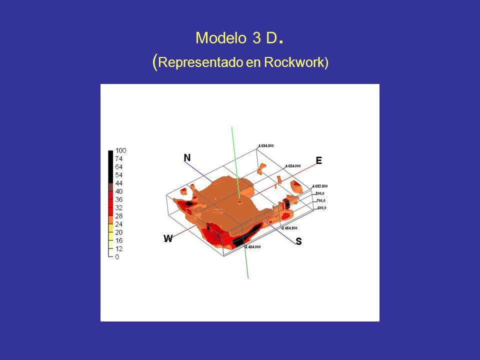 Modelo 3 D. (Representado en Rockwork)
