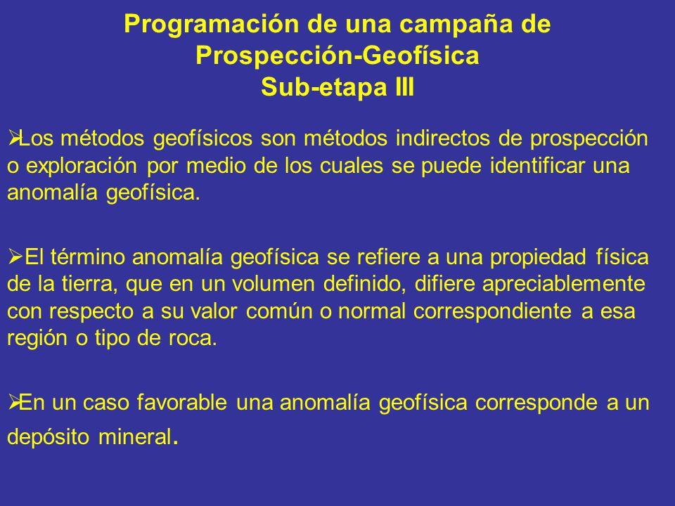 Programación de una campaña de Prospección-Geofísica Sub-etapa III