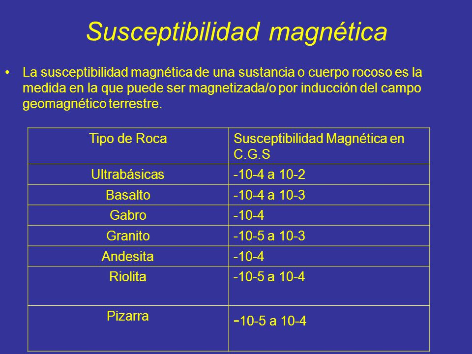 Susceptibilidad magnética