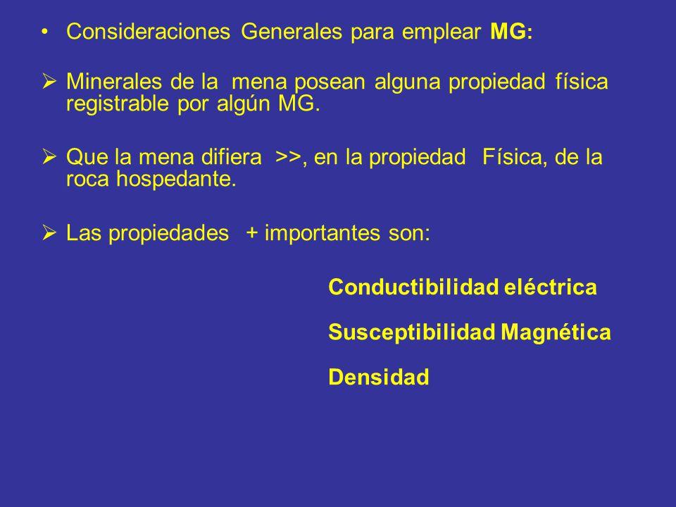 Consideraciones Generales para emplear MG: