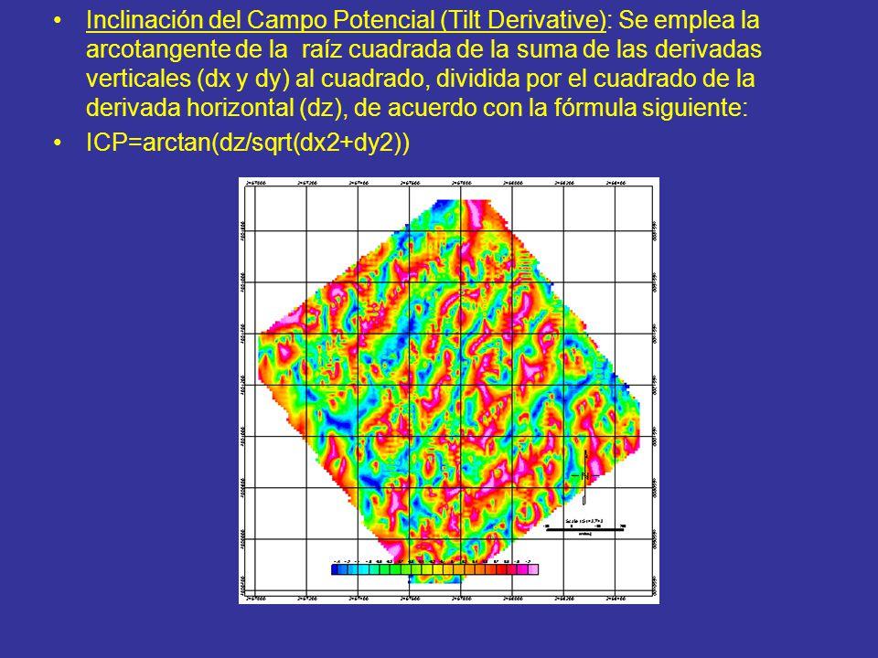 Inclinación del Campo Potencial (Tilt Derivative): Se emplea la arcotangente de la raíz cuadrada de la suma de las derivadas verticales (dx y dy) al cuadrado, dividida por el cuadrado de la derivada horizontal (dz), de acuerdo con la fórmula siguiente: