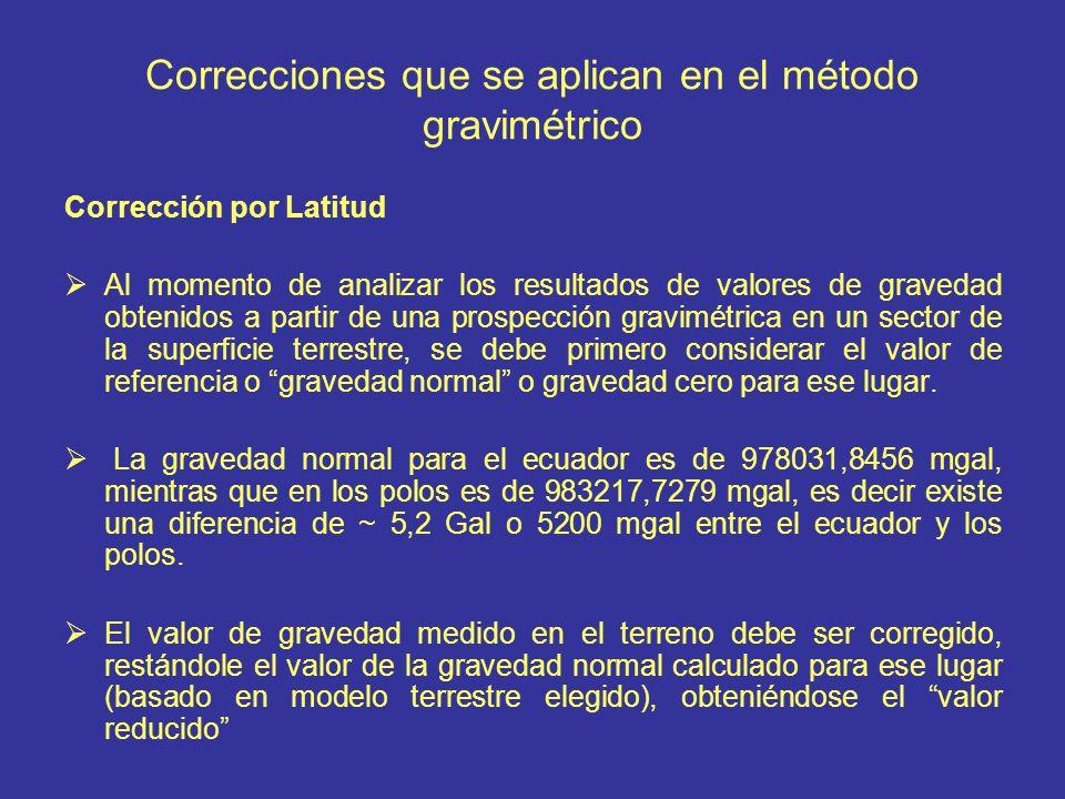 Correcciones que se aplican en el método gravimétrico