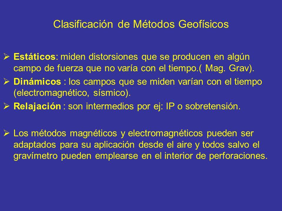 Clasificación de Métodos Geofísicos