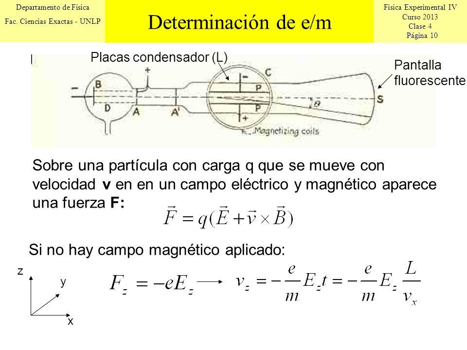Determinación de e/m Placas condensador (L) Pantalla fluorescente.