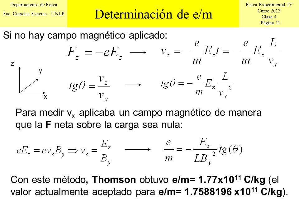 Determinación de e/m Si no hay campo magnético aplicado: