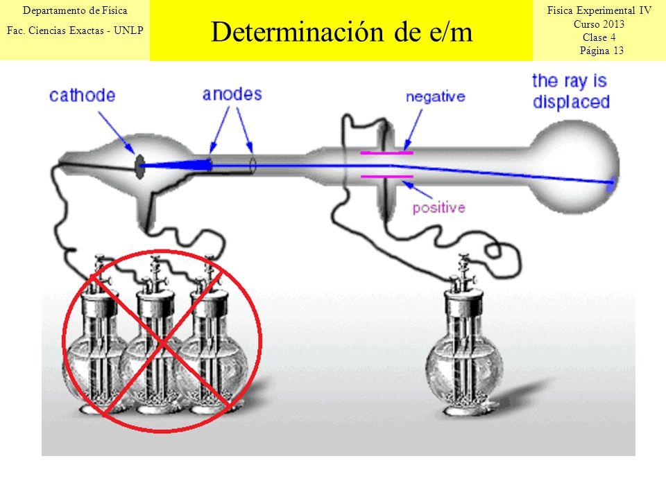 Determinación de e/m