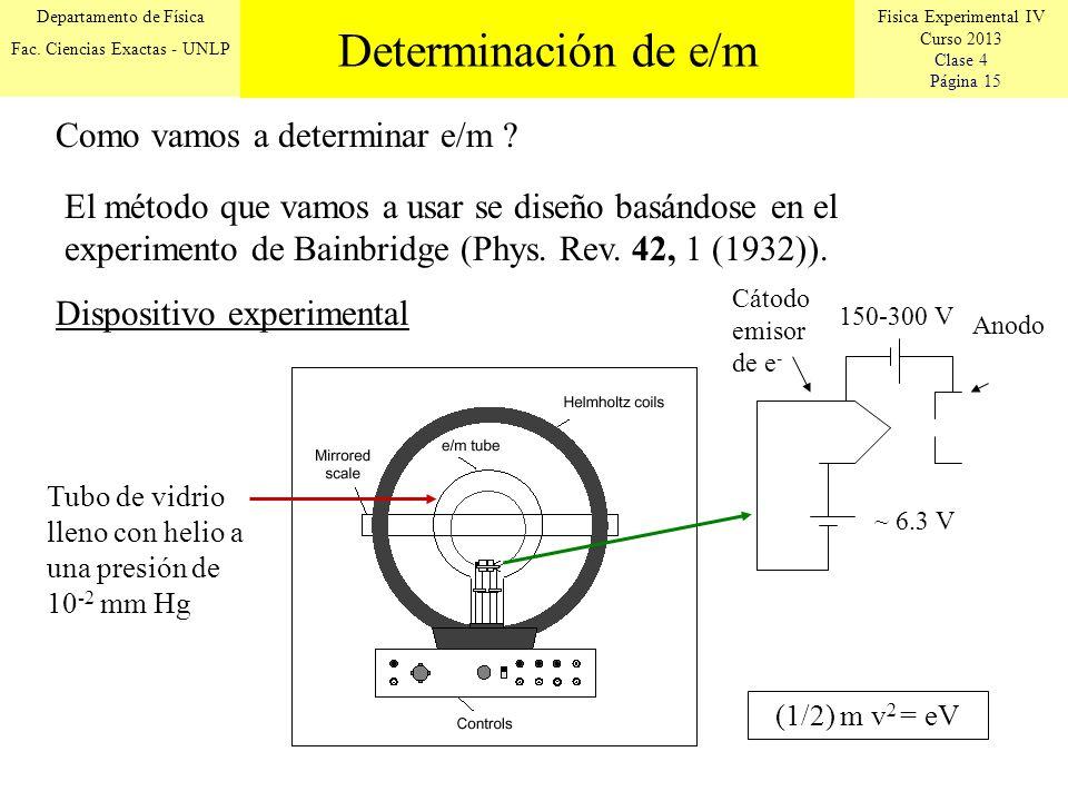 Determinación de e/m Como vamos a determinar e/m