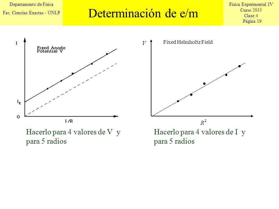 Determinación de e/m Hacerlo para 4 valores de V y para 5 radios