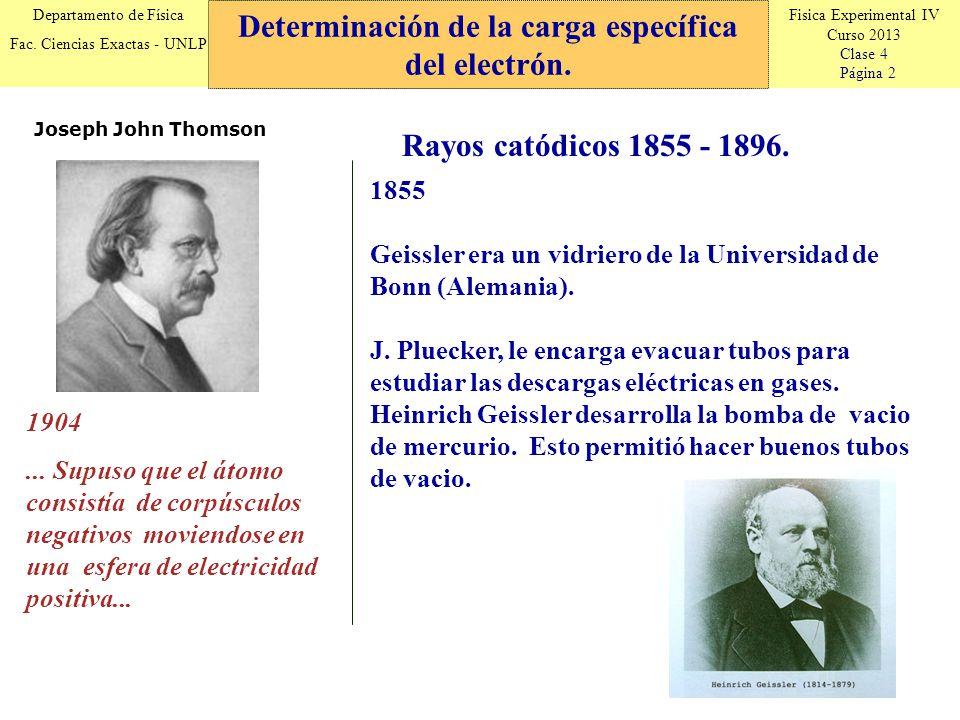 Determinación de la carga específica del electrón.