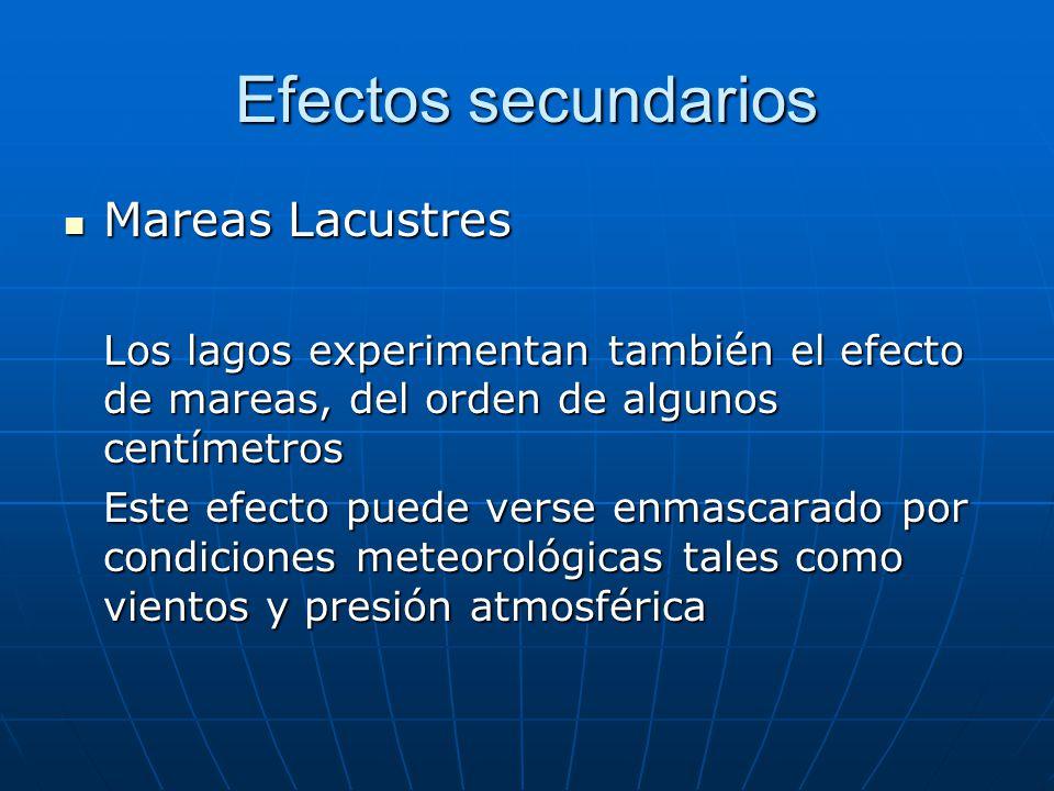 Efectos secundarios Mareas Lacustres