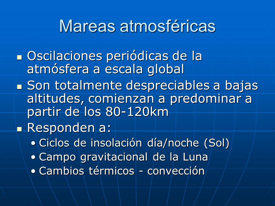 Mareas atmosféricas Oscilaciones periódicas de la atmósfera a escala global.