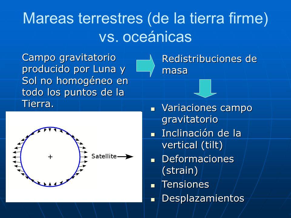 Mareas terrestres (de la tierra firme) vs. oceánicas