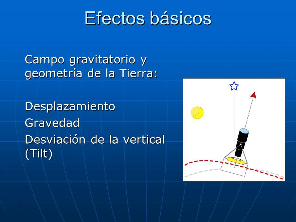 Efectos básicos Campo gravitatorio y geometría de la Tierra: