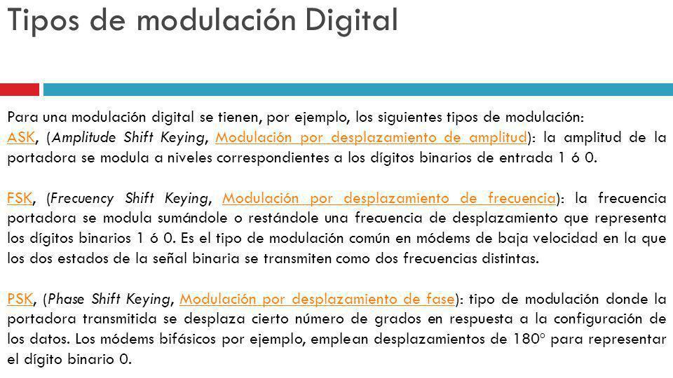 Tipos de modulación Digital