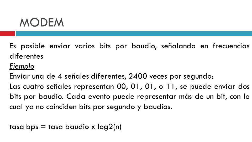 MODEM Es posible enviar varios bits por baudio, señalando en frecuencias diferentes. Ejemplo.