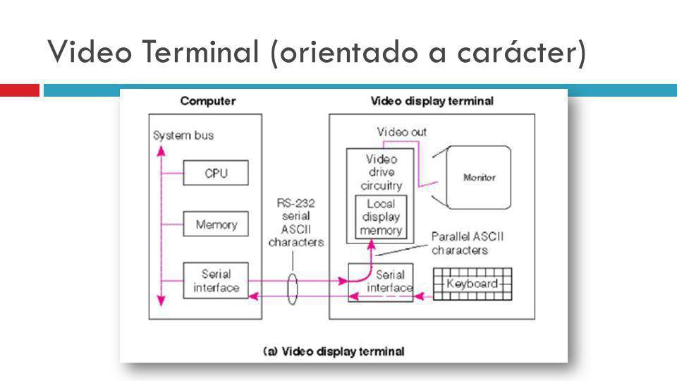 Video Terminal (orientado a carácter)