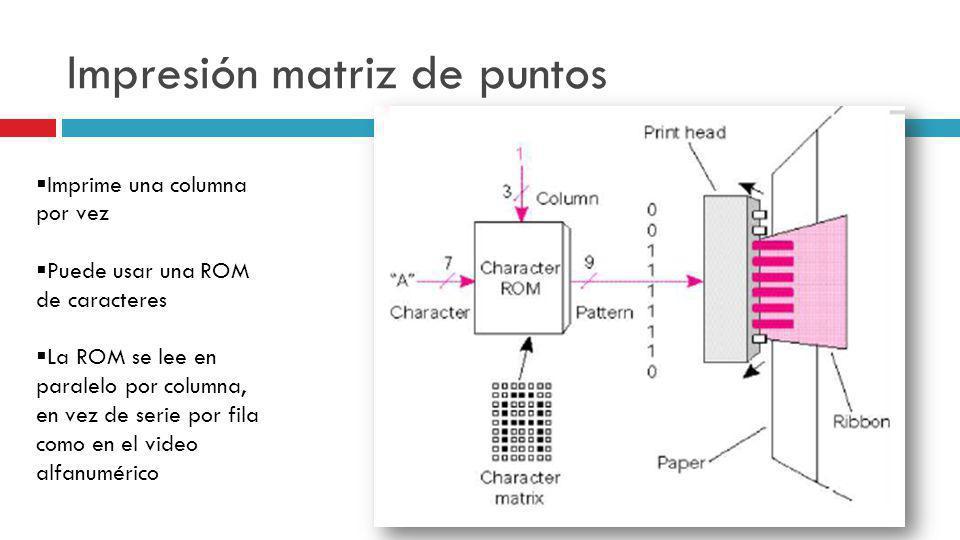 Impresión matriz de puntos