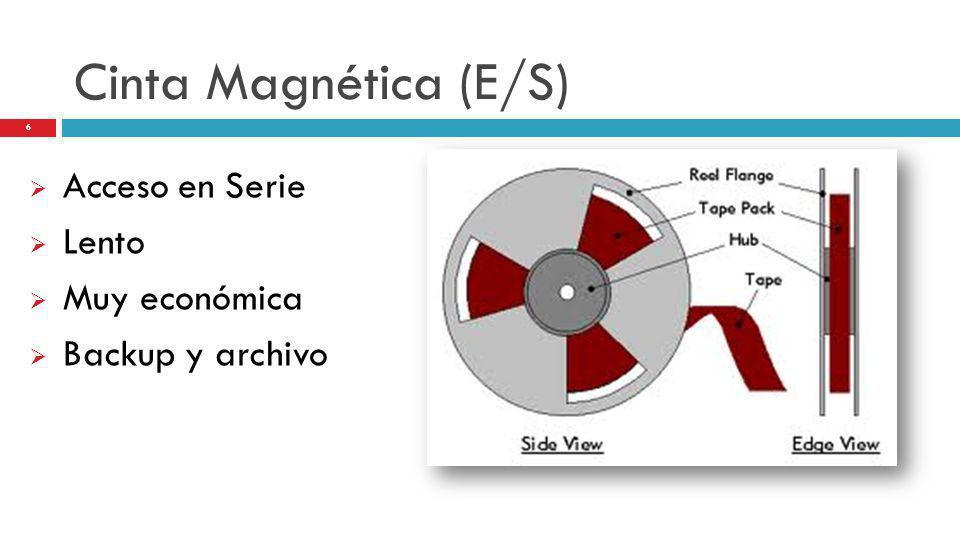 Cinta Magnética (E/S) Acceso en Serie Lento Muy económica