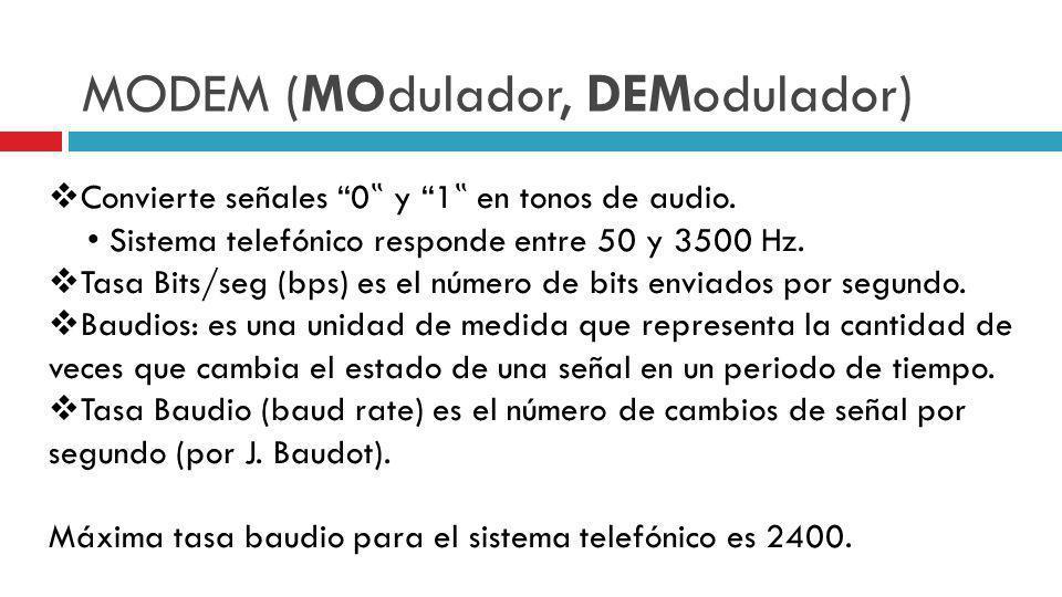 MODEM (MOdulador, DEModulador)