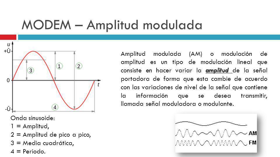 MODEM – Amplitud modulada