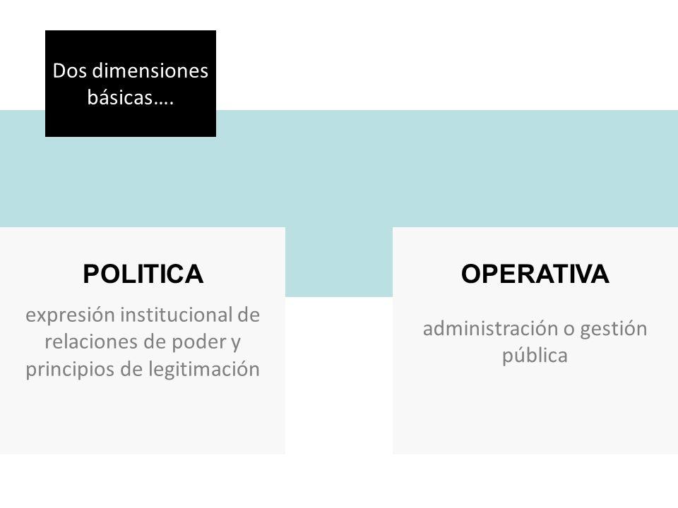 POLITICA OPERATIVA Dos dimensiones básicas….