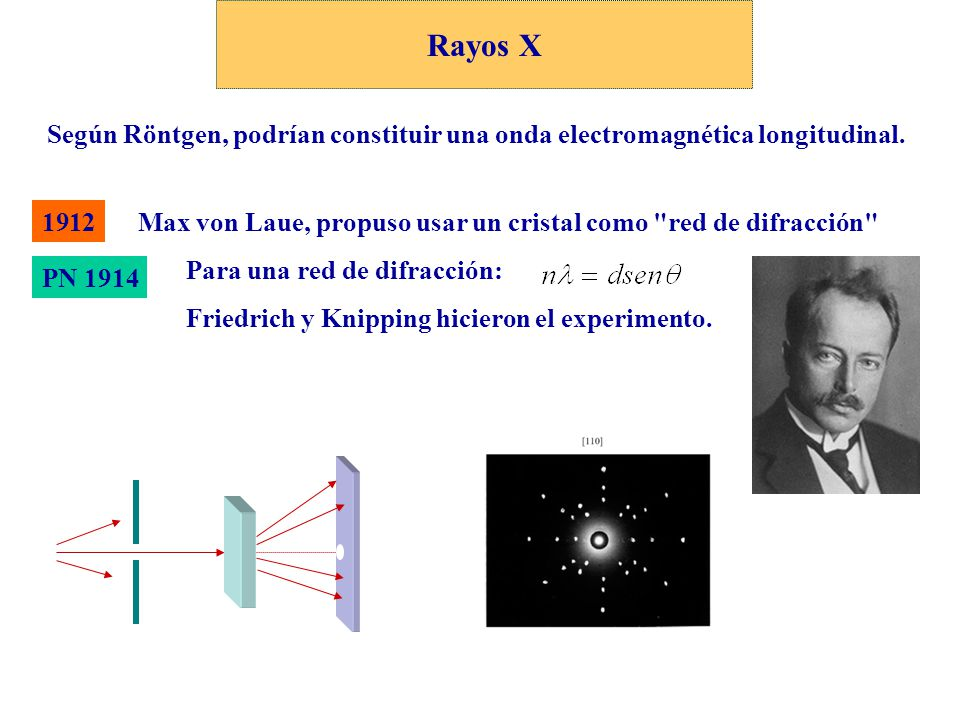 Rayos X Según Röntgen, podrían constituir una onda electromagnética longitudinal. 1912.