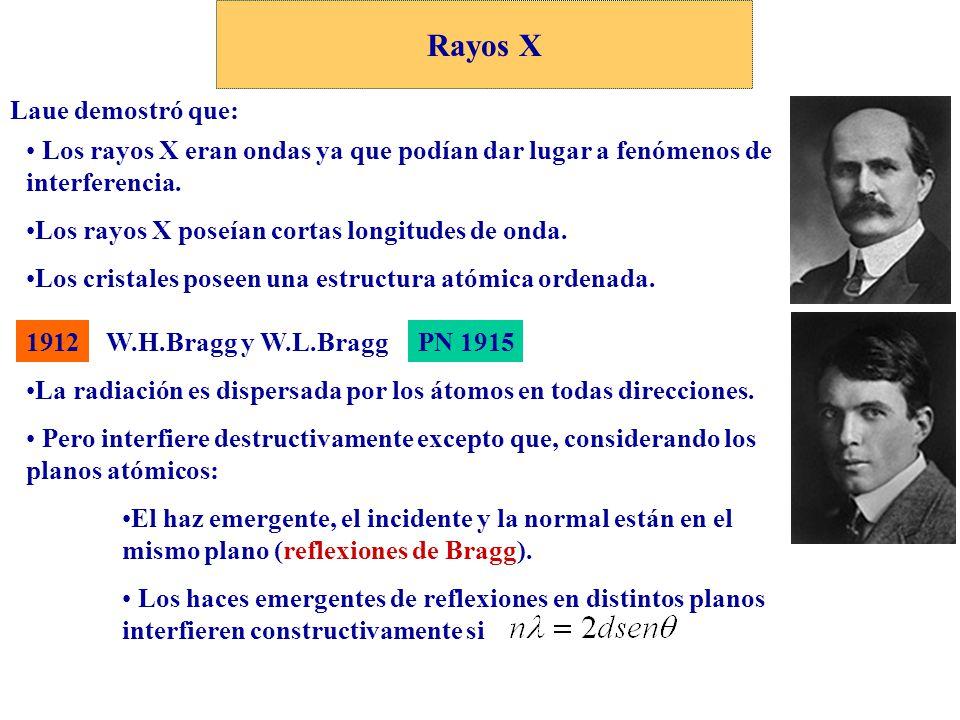 Rayos X Laue demostró que: