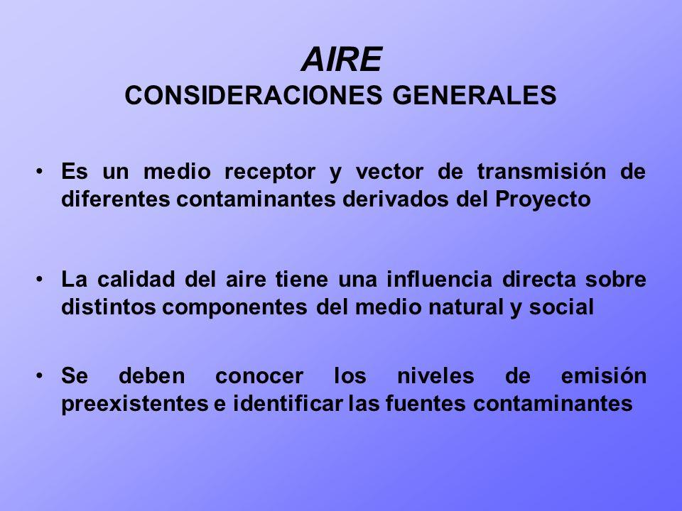 AIRE CONSIDERACIONES GENERALES