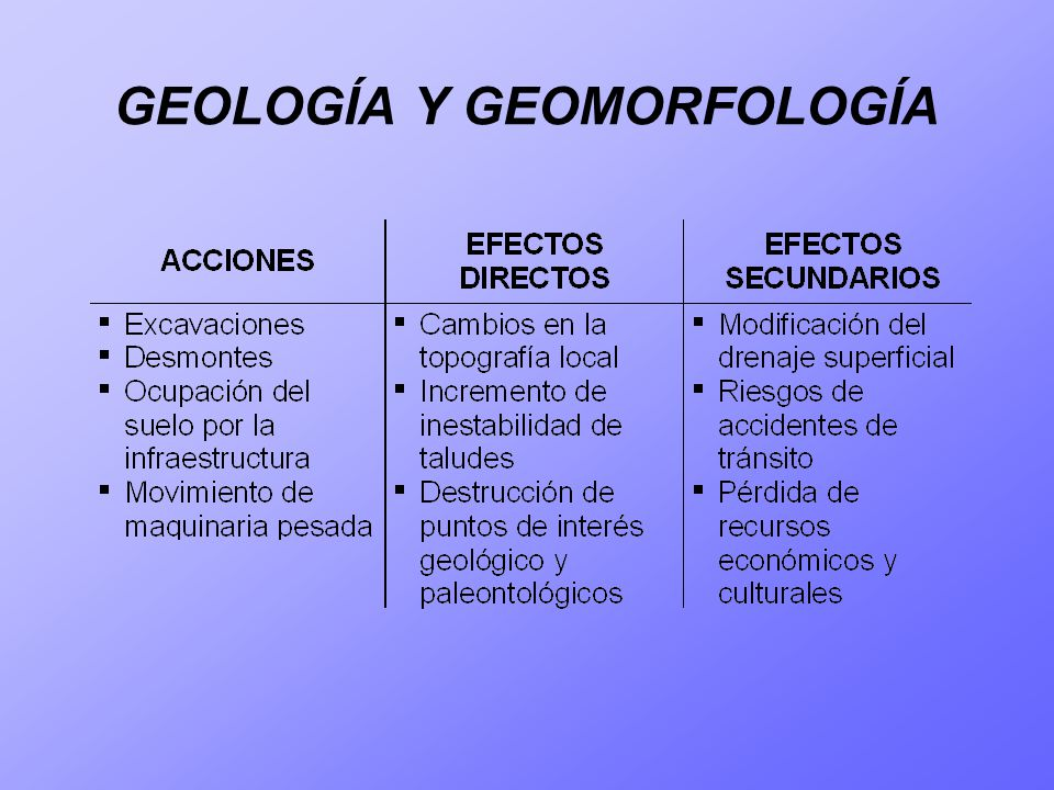 GEOLOGÍA Y GEOMORFOLOGÍA